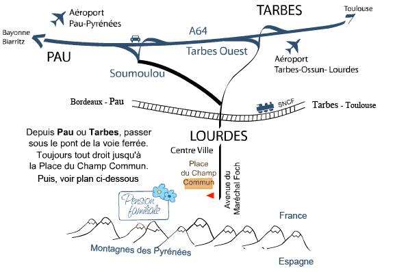 Plan d'accès à Lourdes